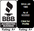 Rusk Heating & Cooling, Inc. BBB Business Review